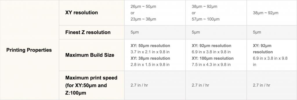 Example DLP Spec Sheet