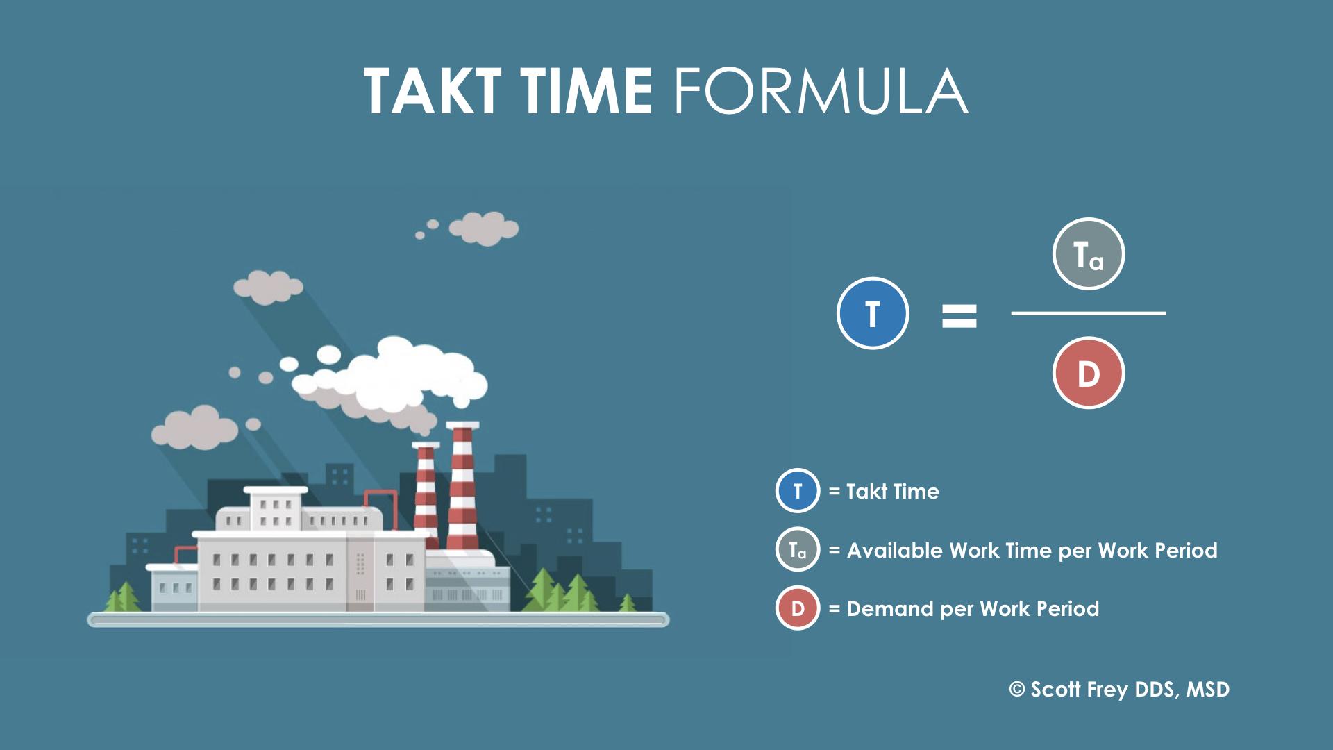 Takt Time Formula