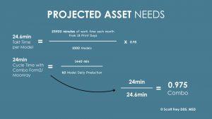 Form2 and Moonray Print Farm Calculation