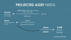 Form2 Printing Needs Calculation